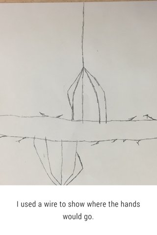 I used a wire to show where the hands would go.