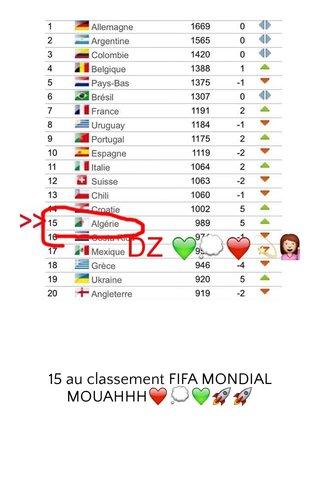 15 au classement FIFA MONDIAL MOUAHHH❤️💭💚🚀🚀