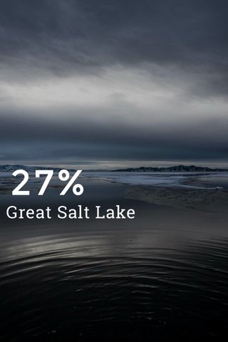 27% Great Salt Lake